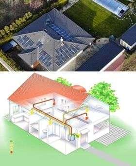 NZU zdroje energií