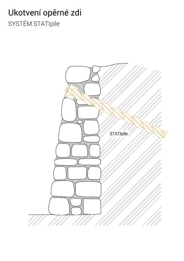 Ukotvení-opěrné-zdi